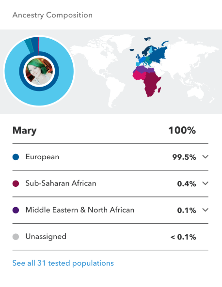 23andMe DNA Test Results – – It Could Be Worse –