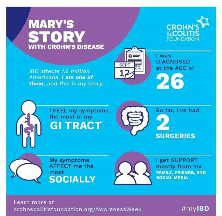 Mary Horsley - It Could Be Worse Blog