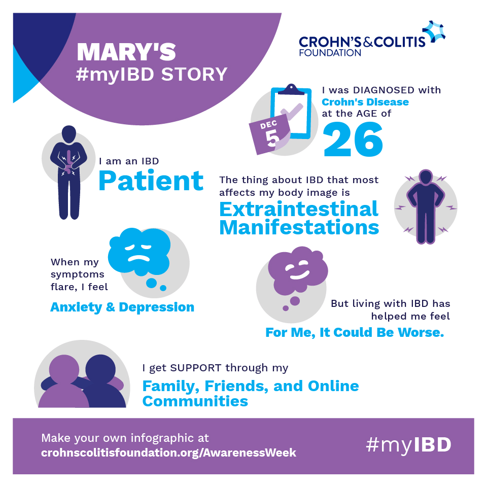 Mary Horsley Word IBD Day - My IBD Journey